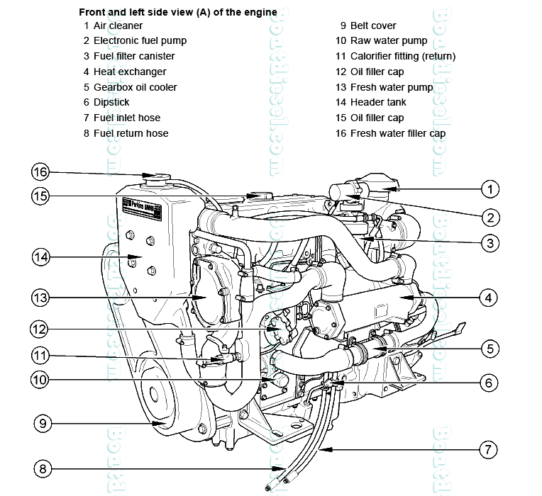 Starters also How To Change A Fuel Pump together with Air turbocharger together with 4dm0t Doing 3000rpm When Boat Lost Sudden Power Smoke  ming further 401186880122. on first diesel engine