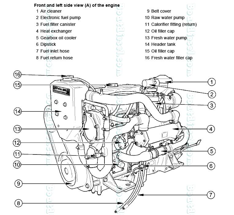 Marine Diesel Engine Diagram - Wiring Library •